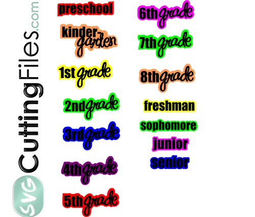 Grade Titles