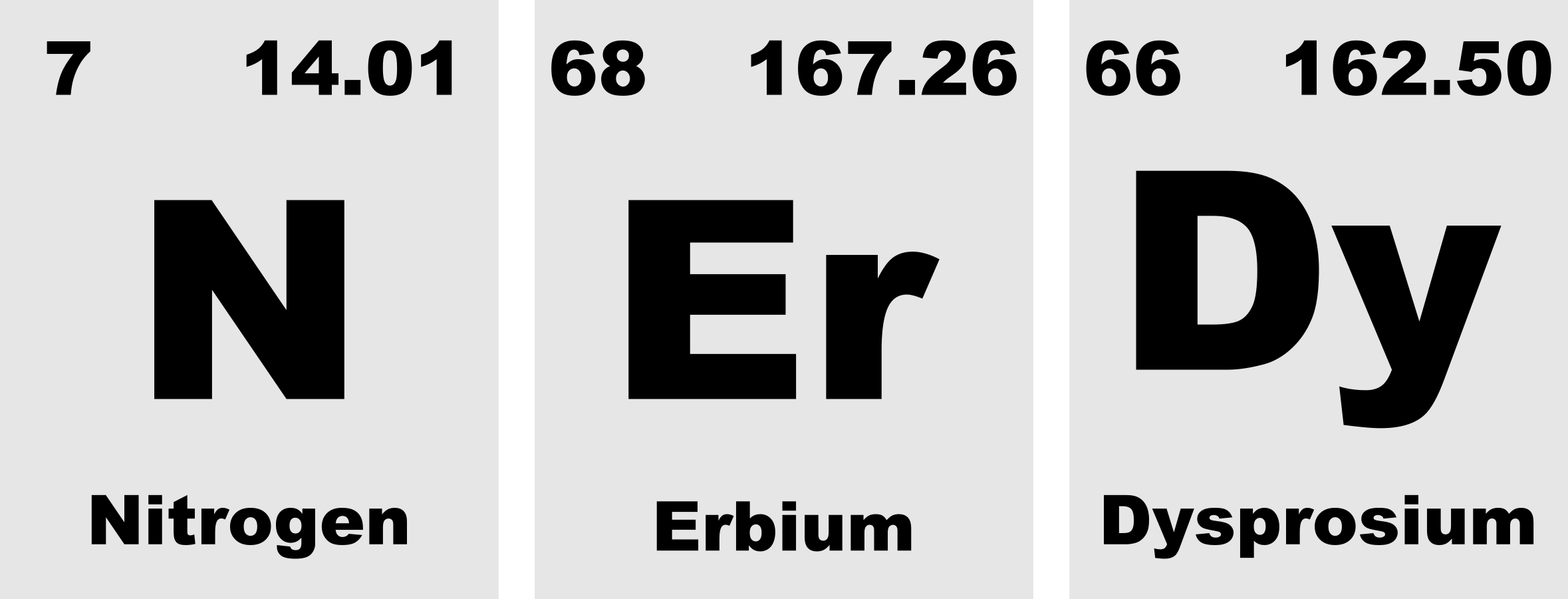 Nerdy Periodic Table